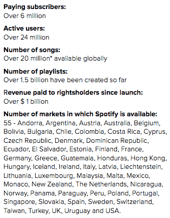Spotify stats as of January 2014