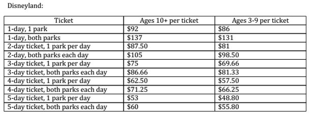You May Want To Read This Disneyland Ticket Prices At The