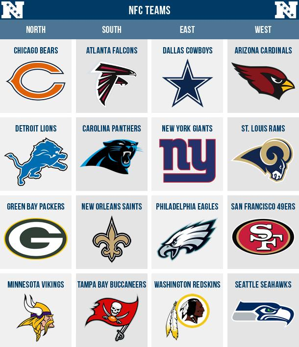 List of NFL Teams - Printable