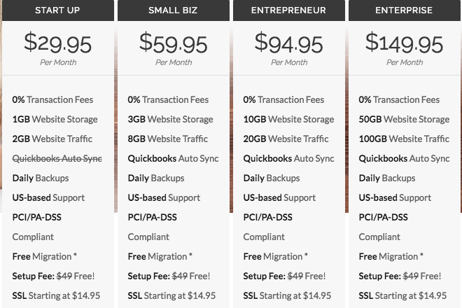 PinnacleCart pricing tiers