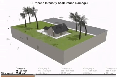 Hurricane Vs Typhoon Difference And Comparison Diffen