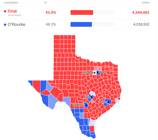Election results with vote counts and by county