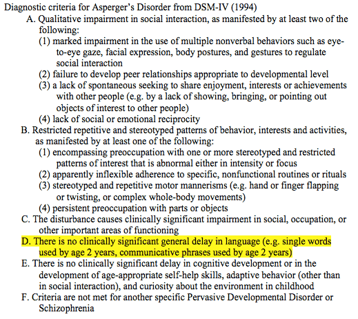 Diagnostic criteria for Asperger's, DSM-IV (1994)