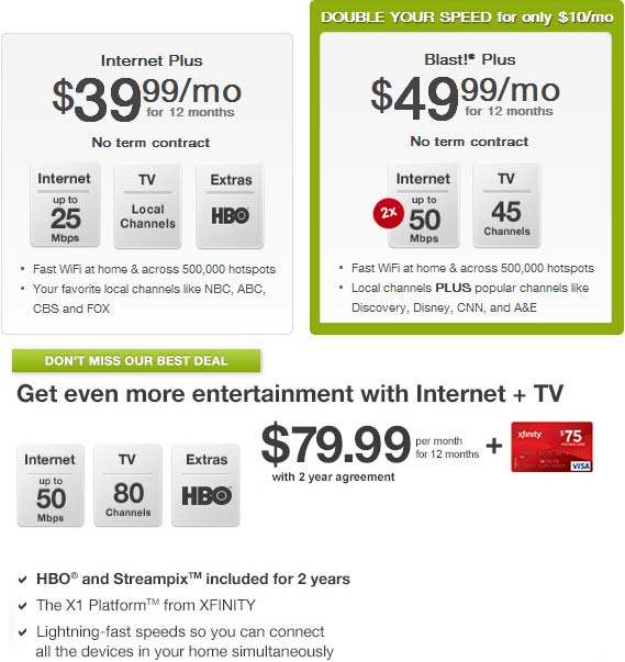 Three of Comcast's primary internet bundles as of March 2014.