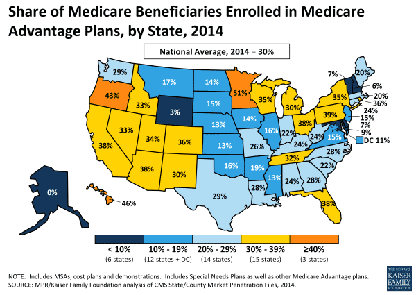 compare and contrast medicaid and medicare Medicare and medicaid coverage may intersect (for example, during an inpatient hospital stay or a visit to the doctor), but medicaid coverage varies by state and potentially includes coverage beyond what original medicare offers.