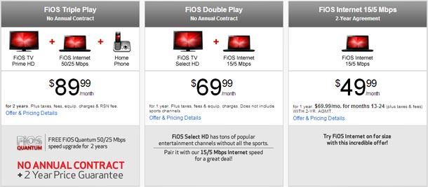 Three of Verizon FiOS' primary internet bundles as of March 2014.