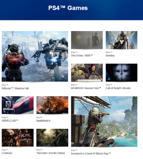 Games available on PS 4