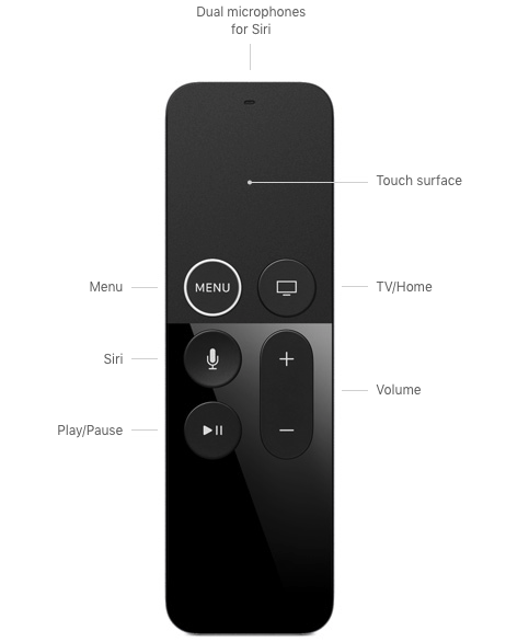 The 1st generation Siri remote for Apple TV HD and Apple TV 4K