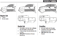 Toyota Tundra cab styles