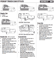 GMC Chevrolet cab styles
