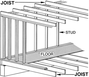 Joist vs truss difference and comparison diffen for Wood floor joist construction