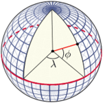 Latitude (φ) and longitude (λ) on a graticule.