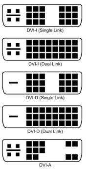 DVI Connectors