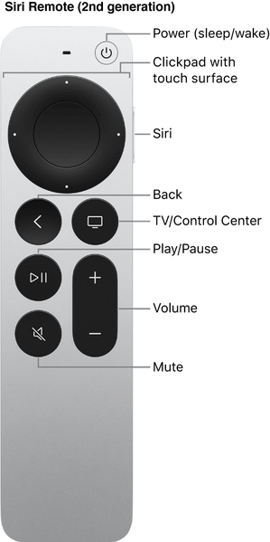 2nd generation Siri remote for Apple TV