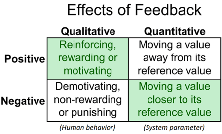 Qualitative vs Quantitative - Difference and Comparison | Diffen