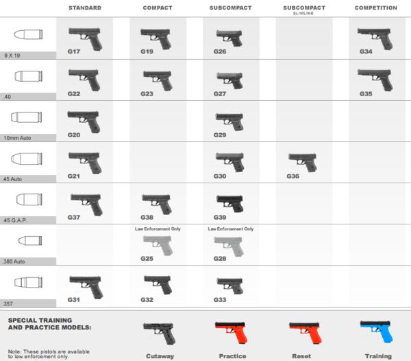 Glock 17 vs 19 difference and comparison diffen