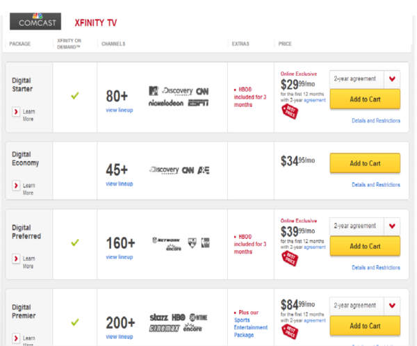 Comcast Xfinity price list for various packages