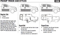 Cab styles of Ford pickup trucks