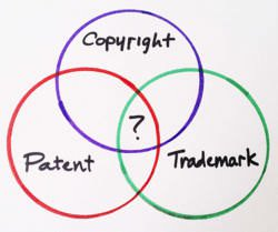 Copyright, Trademark or Patent?