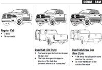 Dodge Ram cab styles