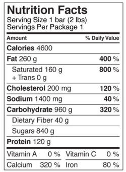 Nutrition facts for the Mega KitKat 2lb candy bar